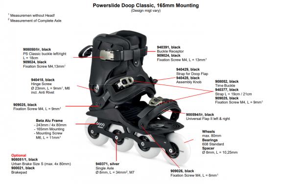 Spare parts for Powerslide skates