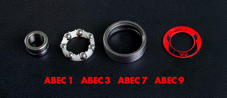 ABEC skate bearings - what does it mean?