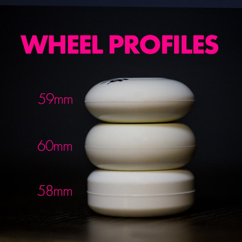 Wheel profiles